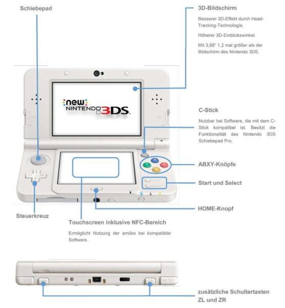 New-3DS-Factsheet-©-2015-Nintendo
