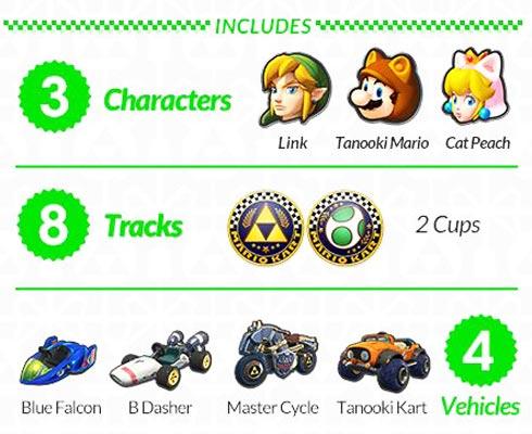 Mario-Kart-8-DLC-Pack-1-©-2014-Nintendo
