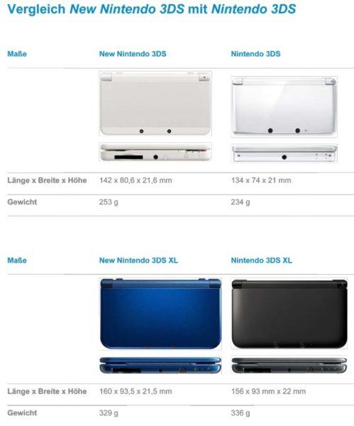 New-3DS-Vergleich-©-2015-Nintendo