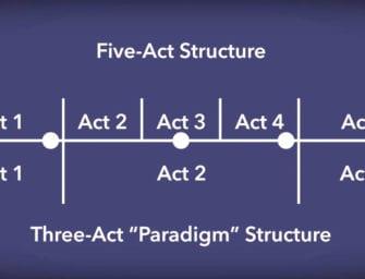 Clip des Tages: Die Definition der Aktstruktur am Beispiel von The Avengers